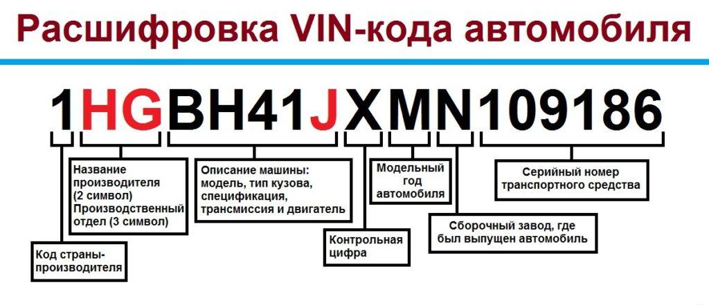 Узнать модель двигателя по вин номеру